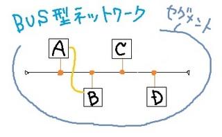 bus型.jpg