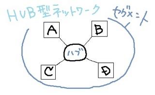 hub型.jpg